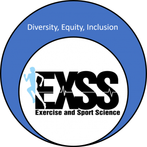 EXSS Diversity, Equity, and Inclusion Venn Diagram